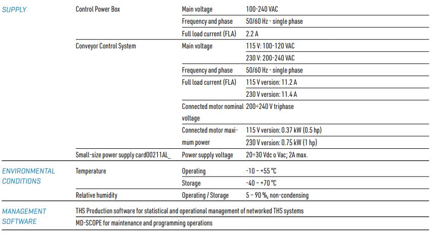 Máy dò kim loại THS/GMS21 THS/G21 - CEIA Viet Nam