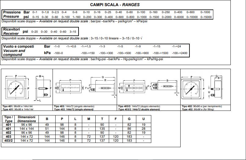 Tema-MB400 đồng hồ đo áp suất - Tema Viet Nam