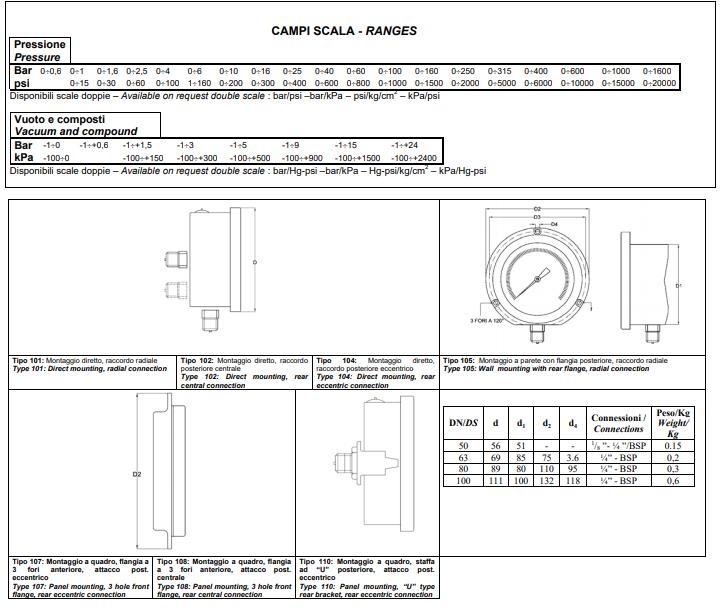 MB100 - Đồng hồ đo áp suất Tema - Đại lý chính hãng Tema VietNam
